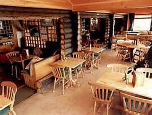 Loch Insh Restaurant Menu